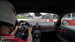 Porsche Cayman R Circuit Zolder 1:56.35
